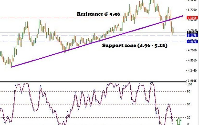 GBP/PLN Pair: July 21st 2016
