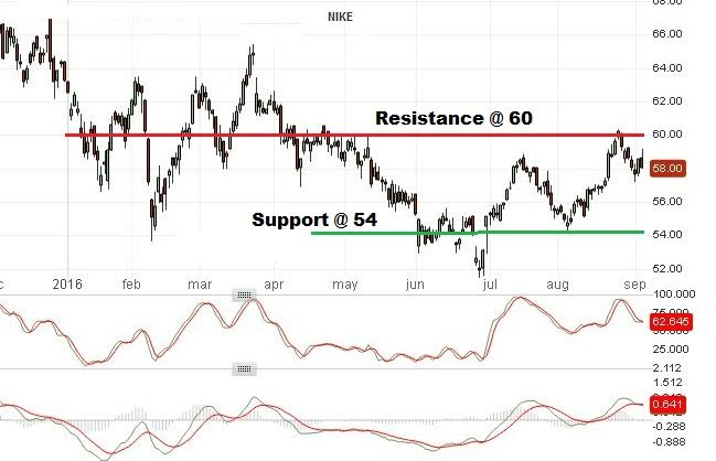 Fx options trade support analyst