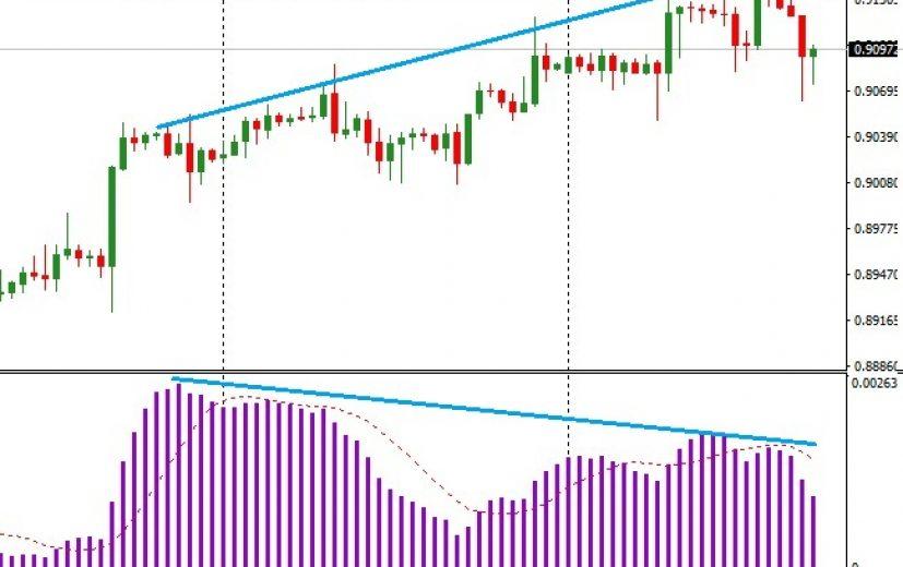 EUR/GBP Pair: August 18th 2017